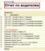 1С-Разработки - каталог разработок для 1С и публикаций про 1С, все для 1С в Невинномысске, Ставропольский край